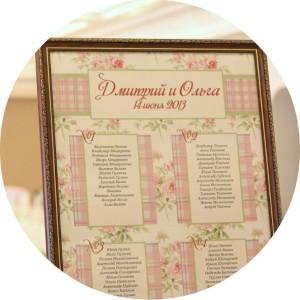 карта рассадки, свадебные пригласительные, свадебное агентство, свадебный орагнизатор
